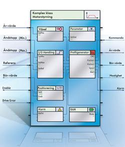 klass, komplex klass, objekt, ärvning, interface, gränssnitt, OOP, objektorientering, objektorienterad programmering