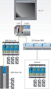 systemritning diasdrive hmi visualisering