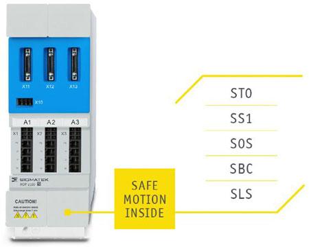 Safety säkerhet SOS SLS SBC STO SS1