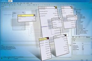 LASAL Class licensfri utvecklingsmiljö mjukvara