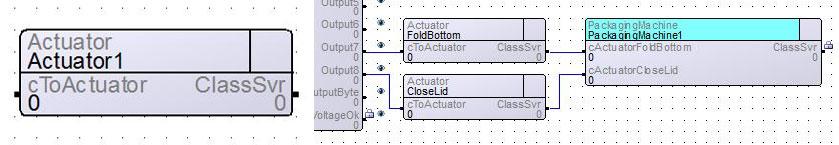 objektorienterad programmering objekt nätverk