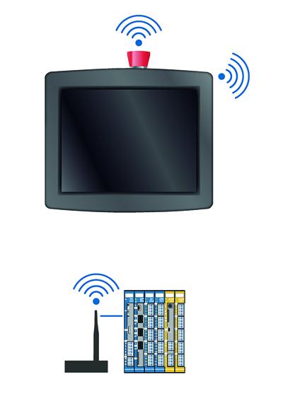 Kopplingsschema trådlös kommunikation