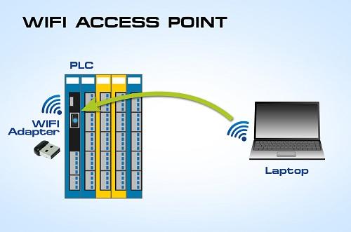 WiFI pro USB dongel